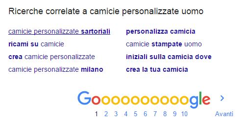 ricerche correlate serp google