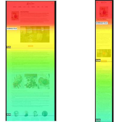heatmap sito desktop e mobile