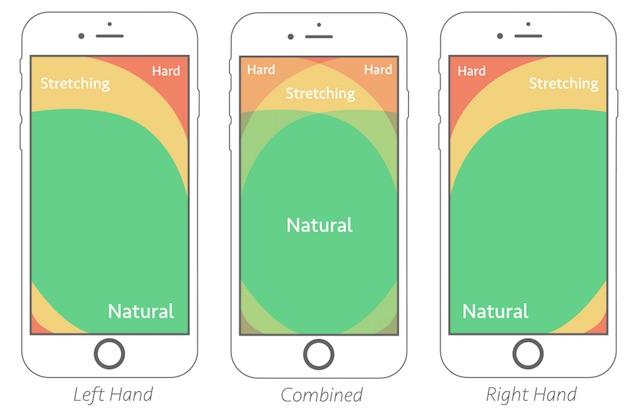 heatmap sito versione mobile responsive