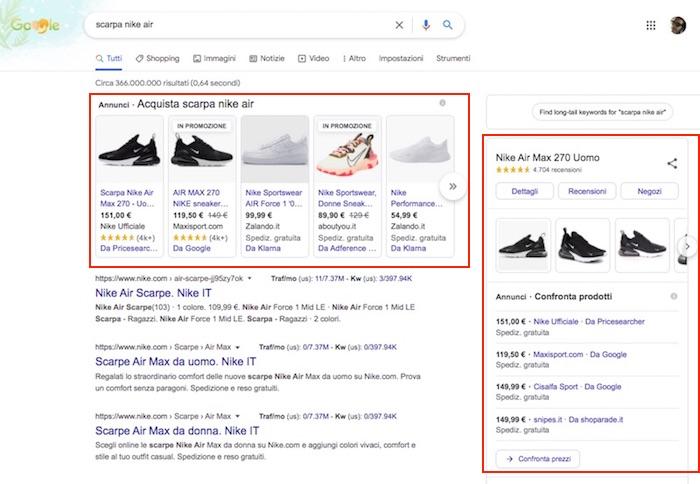 Google Shopping come funziona. google ads